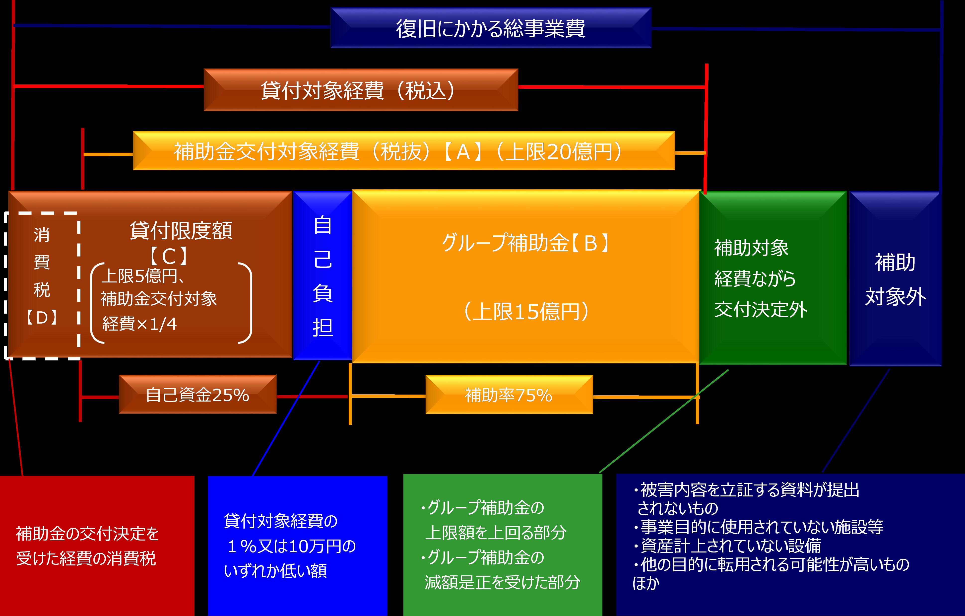 re_scheme